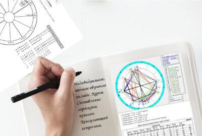 astrolog-