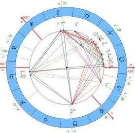 Коридор Зеркал Дева-Рыбы и Телец-Скорпион